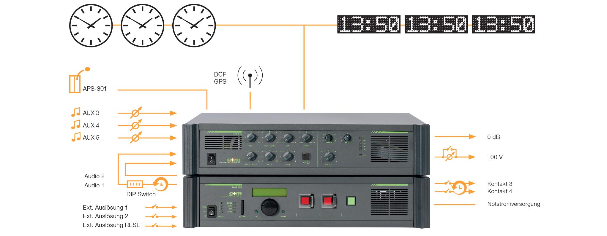 DWK_Compact-S